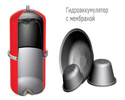 Гидроаккумулятор с мембраной, 24 литра, в разрезе, для горячего водоснабжения