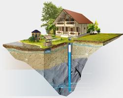 Схематическое изображение скважины для частного дома