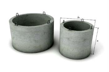 Схема с указанием самых важных размеров железобетонного кольца, а также местом расположения петель