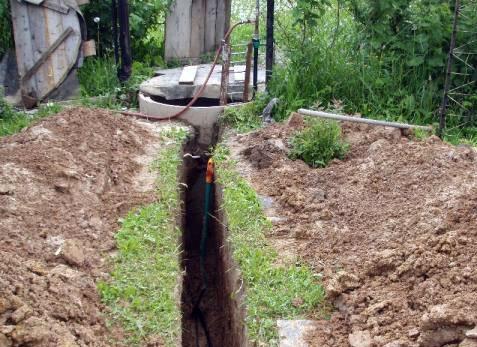 Траншея в земле от кессона скважины до дома для трубопровода