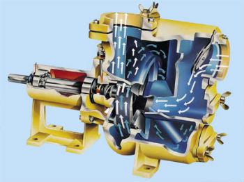 Схема движения жидкости в камере центробежного насоса