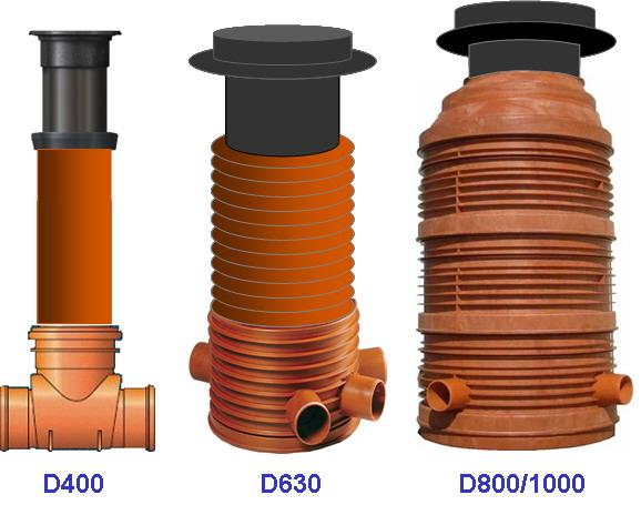 Разновидности колодцев из пластика