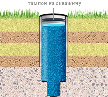 Схематическое изображение результата тампонажа скважины