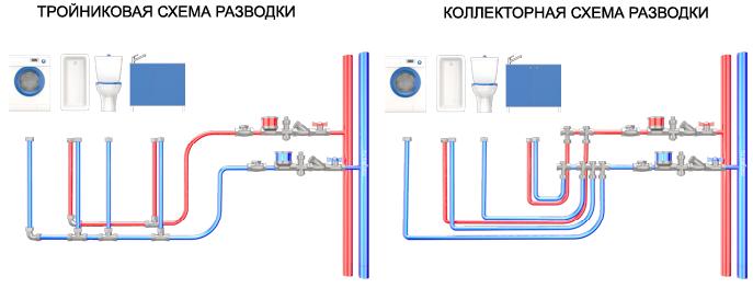 Схемы разводки водопроводных труб