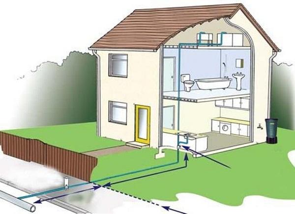 Схема подключения дома к ЦВ