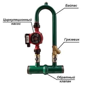 Порядок установки циркуляционного насоса в систему ГВС