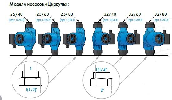 Модельный ряд насосов Джилекс Циркуль