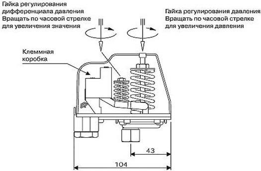 Регулировка реле давления насосной станции своими руками фото 203