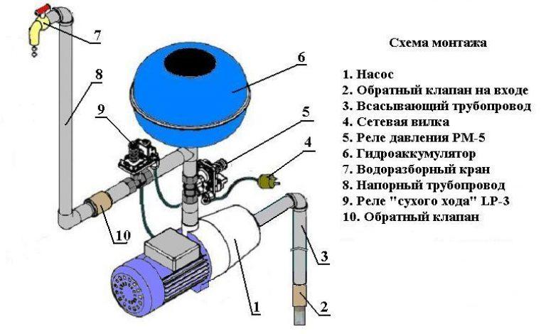 Схема подключения датчика сухого хода к насосной