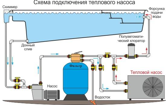 Схема подключения теплового насоса для бассейна