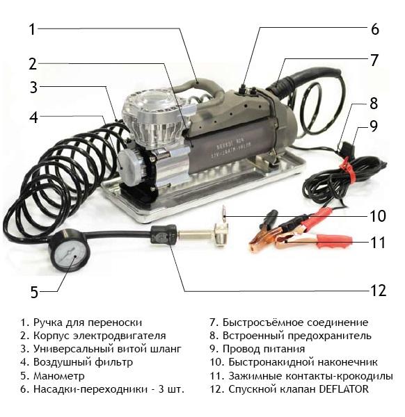 Устройство автомобильного компрессора