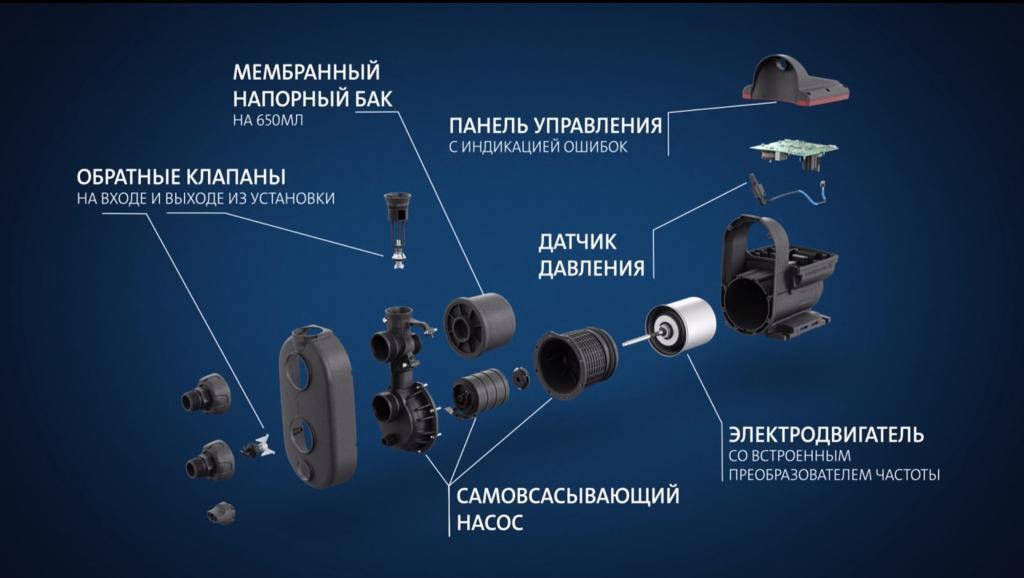 Устройство насосной станции Скала2