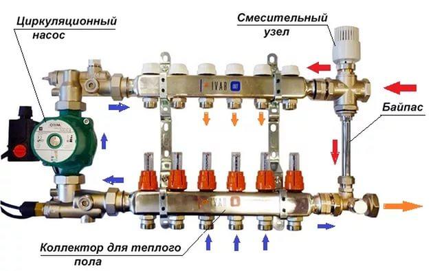 Насосно-смесительный узел теплого пола