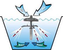 Преимущества обезжелезивания воды аэрацией