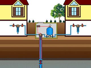 Организа́ция водоснабжения частных домов с насосной станцией.