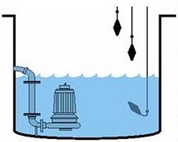 Схематический принцип работы поплавковых датчиков уровня воды