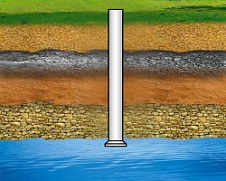 Схематическое изображение пластов грунта при установке скважины