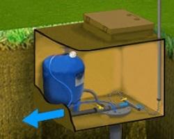 Обустроенная скважина с оборудованием в кессоне