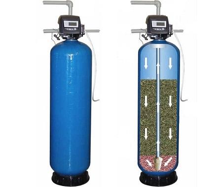 Схема прохождения воды через каталитический слой фильтра.