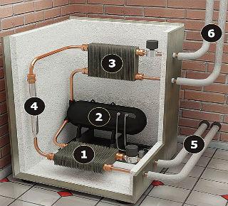 Стандартная схема подключения теплового насоса бытового назначения