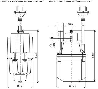 Примерная схема конструкции вибрационных насосов