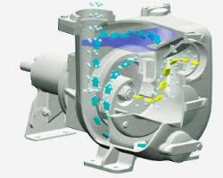 Простейшая схема перемещения жидкости внутри камеры центробежного насоса