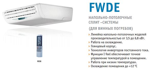 Преимущества сплит-систем Airwell FWDe