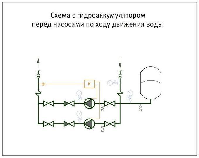 Схема №3