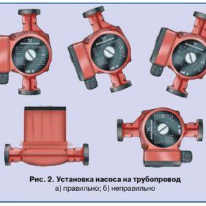 Правила установки циркуляционного насоса