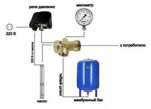 Схема подключения реле давления воды