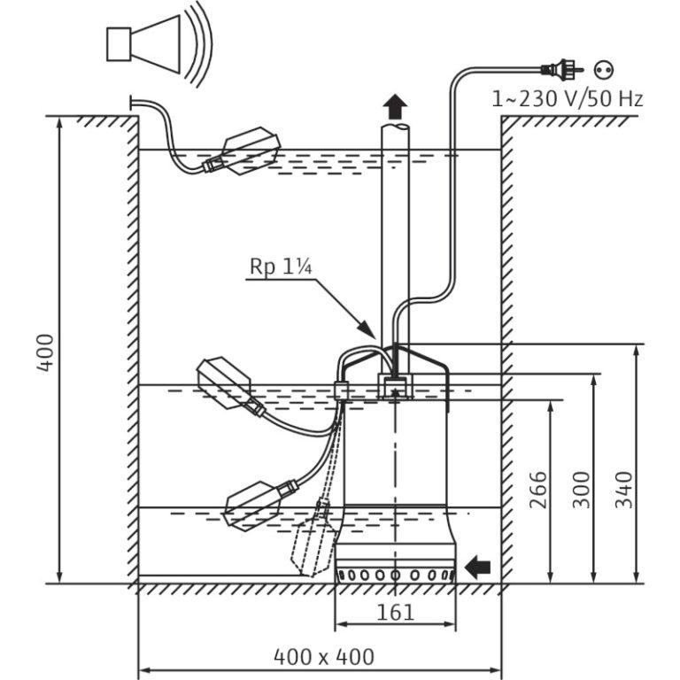 Схема установки погружного дренажного насоса
