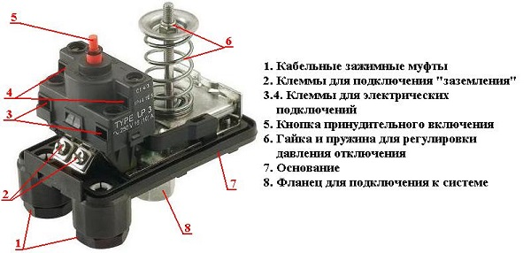 Устройство реле сухого хода LP-3