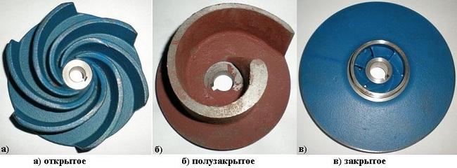 Виды рабочих колес для насосов