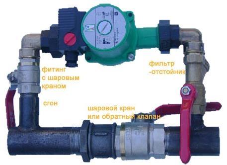Пример установки циркуляционного насоса на байпасе
