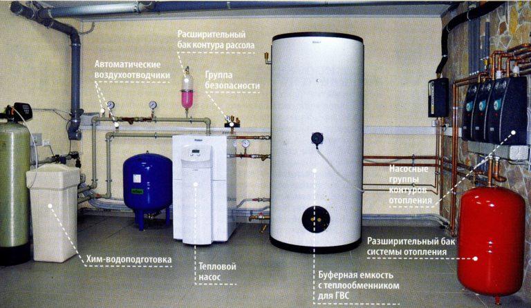 Система теплового насоса