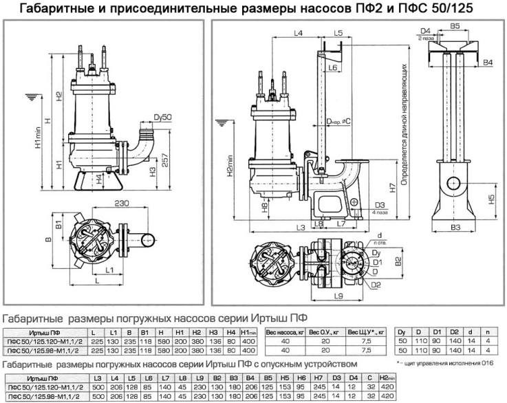 Габаритные чертежи насосов ПФ2 и ПФС