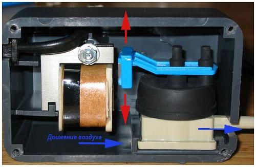 Устройство обычного аквариумного компрессора